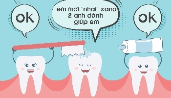 Đánh răng thế nào để đạt hiệu quả tốt nhất?