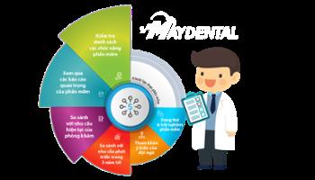 6 bước để chọn phần mềm nha khoa phù hợp