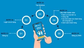 Các bước trải nghiệm phần mềm CRM nha khoa