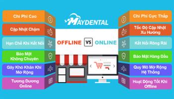 [So sánh] Phần mềm quản lý phòng khám nha khoa Online & Offline